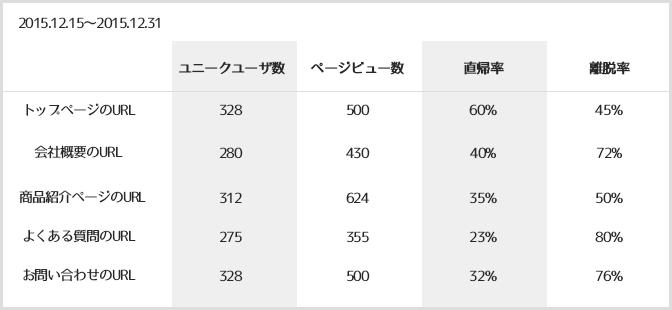 analytics-sample.jpg