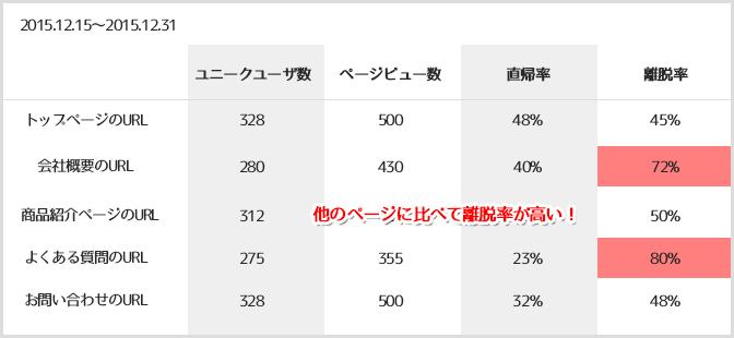 analytics-sample3.jpg