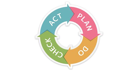 提案だけでなく施策実行までワンストップだからできるスムーズなPDCAサイクルの循環